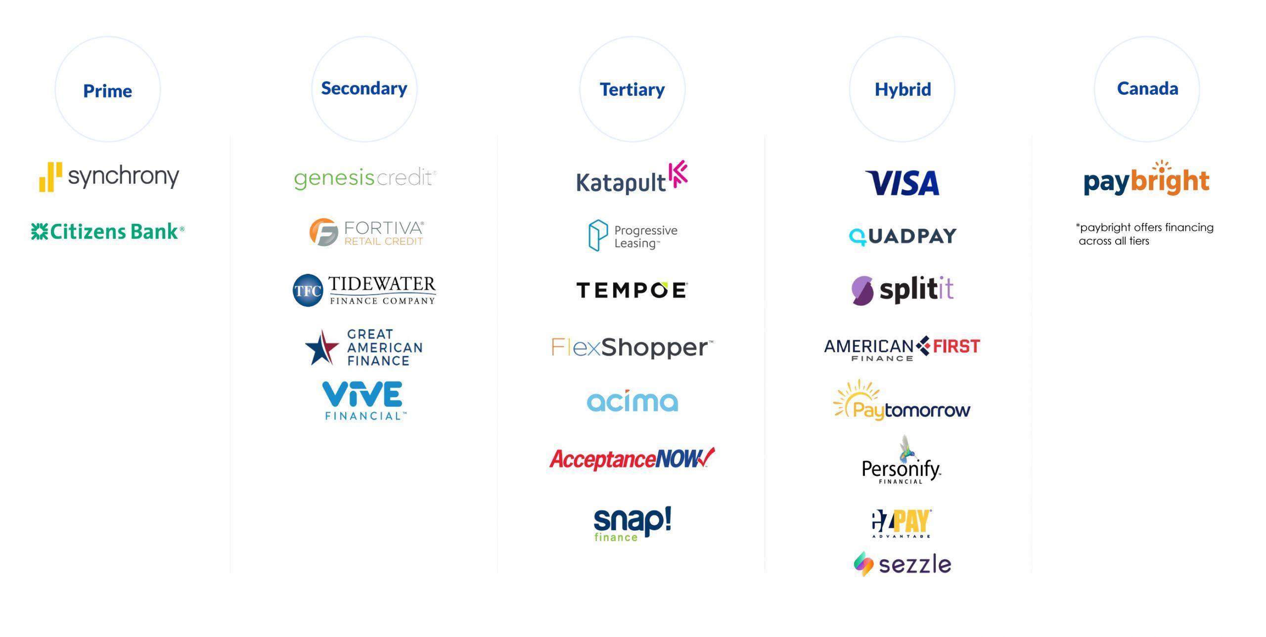 lender-network