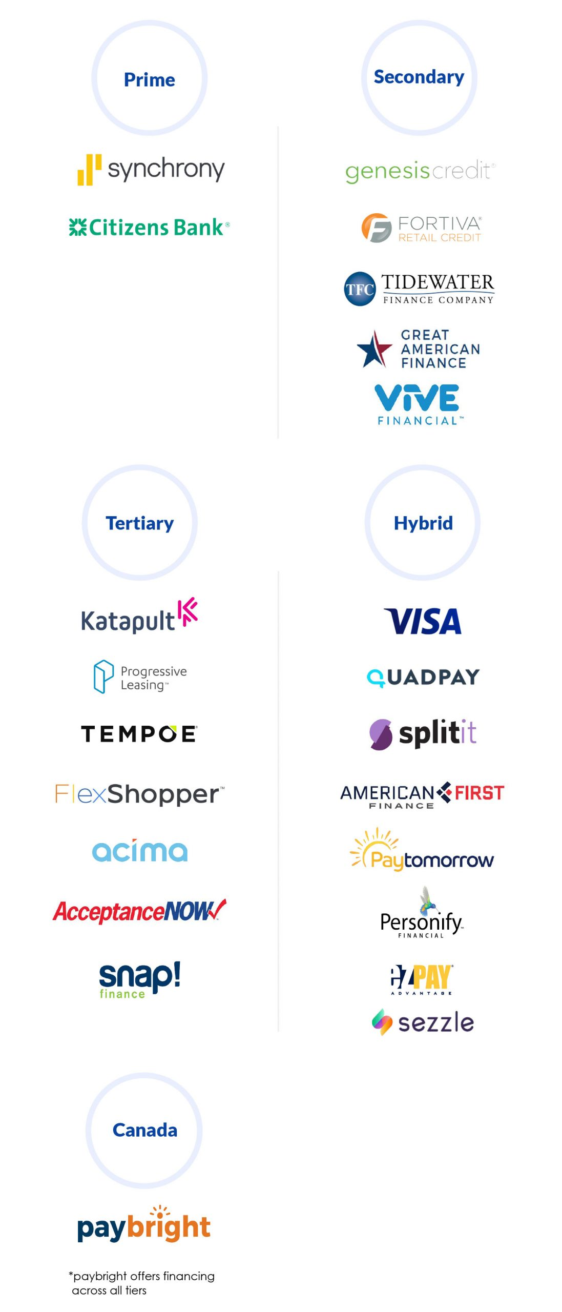 lender-network-stacked-1